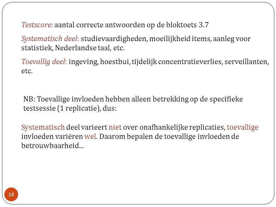 Testscore: aantal correcte antwoorden op de bloktoets 3.7 Systematisch deel: studievaardigheden, moeilijkheid items, aanleg voor statistiek, Nederland