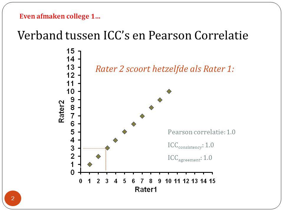 Rater 2 scoort altijd 4 punten hoger dan Rater 1: 3 Pearson correlatie: 1.0 ICC consistency : 1.0 ICC agreement : 0.53