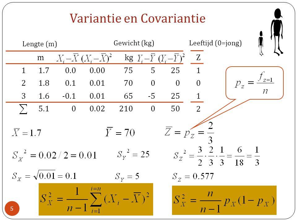 Lengte (m) Gewicht (kg) 5 kgm 2105.1 651.63 701.82 751.71 0 -0.1 0.1 0.0 50 25 0 0.02 0.01 0.00 0 -5 0 5 Z 1 0 1 2 Leeftijd (0=jong) Variantie en Cova