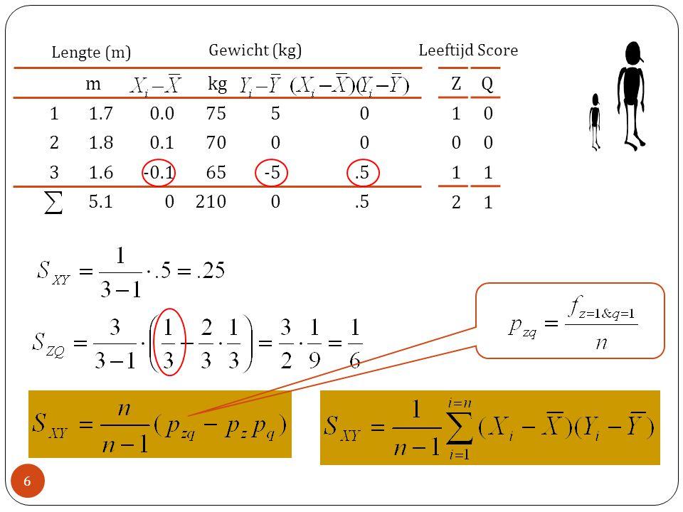 6 Lengte (m) Gewicht (kg) 6 kg m 210 5.1 65 1.63 70 1.82 75 1.71 0 -0.1 0.1 0.0 0 -5 0 5 Z 1 0 1 2 Leeftijd.5 0 0 Q 0 0 1 1 Score