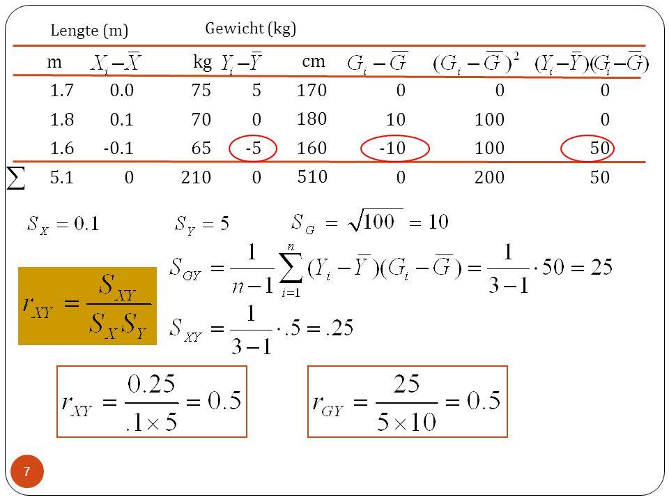 Dus: de covariantie zegt alleen iets over de richting van het verband en niets over de sterkte.