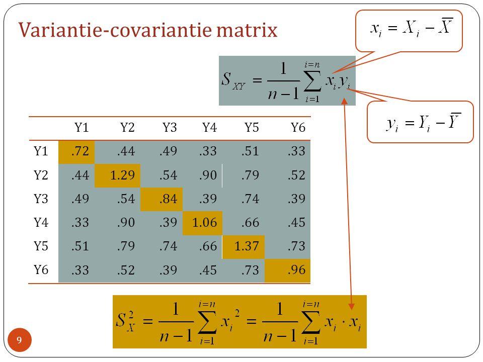 Stel een test bestaat uit 2 items: Dus: De variantie van X is gelijk aan de variantie van variabele Y 1 plus variantie van variabele Y 2 plus twee keer de covariantie tussen Y 1 en Y 2 Dit kun je generaliseren naar een situatie met meer dan twee items (bijv.