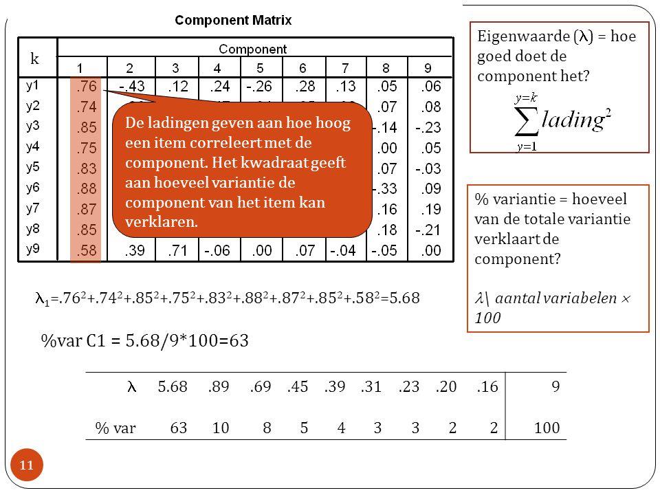 5.68.89.69.45.39.31.23.20.169 % var63108543322100 Eigenwaarde ( ) = hoe goed doet de component het? % variantie = hoeveel van de totale variantie verk
