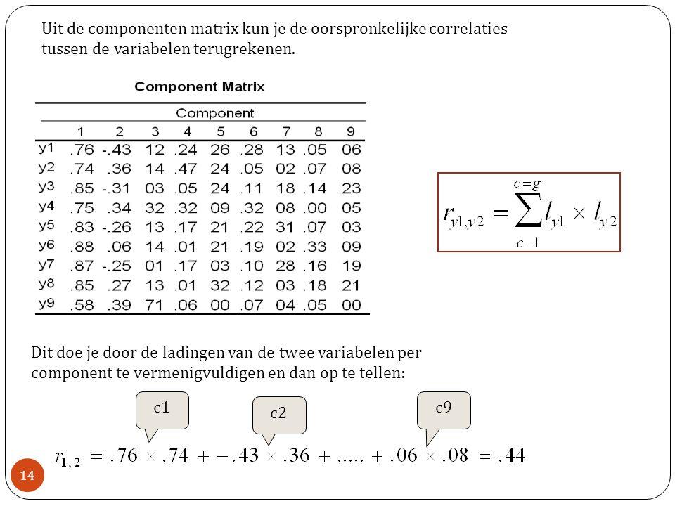 Dit doe je door de ladingen van de twee variabelen per component te vermenigvuldigen en dan op te tellen: c1 c2 c9 14 Uit de componenten matrix kun je