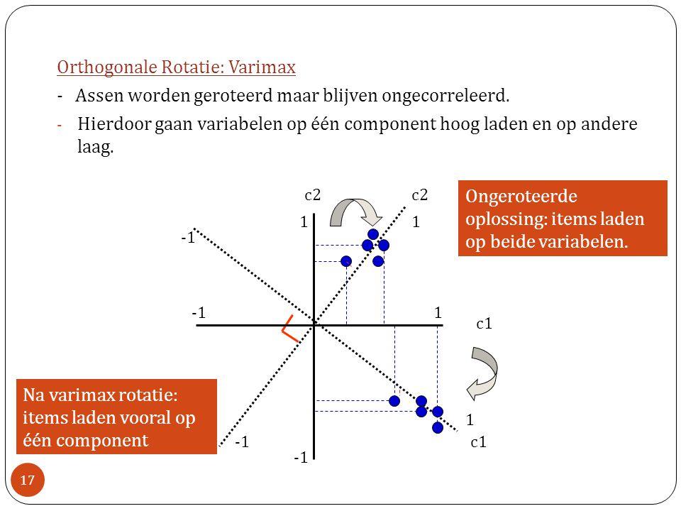 Orthogonale Rotatie: Varimax - Assen worden geroteerd maar blijven ongecorreleerd. - Hierdoor gaan variabelen op één component hoog laden en op andere