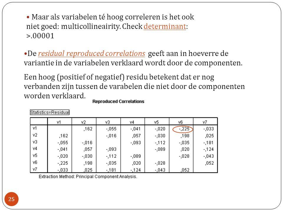 De residual reproduced correlations geeft aan in hoeverre de variantie in de variabelen verklaard wordt door de componenten. Een hoog (positief of neg