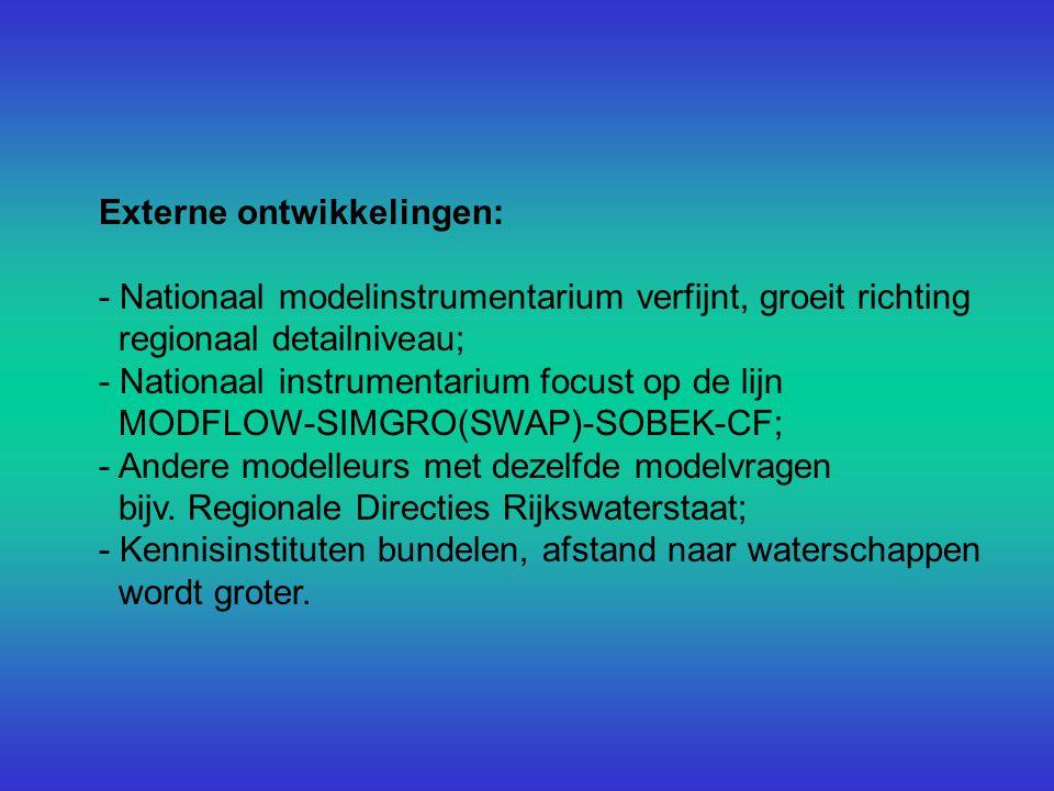 Externe ontwikkelingen: - Nationaal modelinstrumentarium verfijnt, groeit richting regionaal detailniveau; - Nationaal instrumentarium focust op de lijn MODFLOW-SIMGRO(SWAP)-SOBEK-CF; - Andere modelleurs met dezelfde modelvragen bijv.