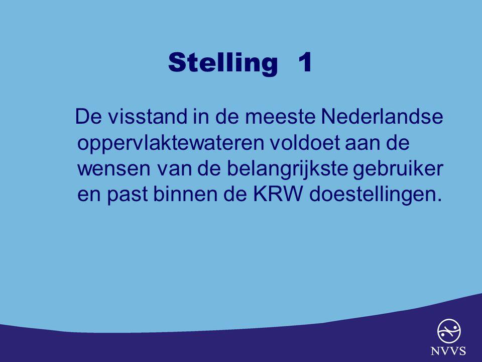 Stelling 1 De visstand in de meeste Nederlandse oppervlaktewateren voldoet aan de wensen van de belangrijkste gebruiker en past binnen de KRW doestellingen.