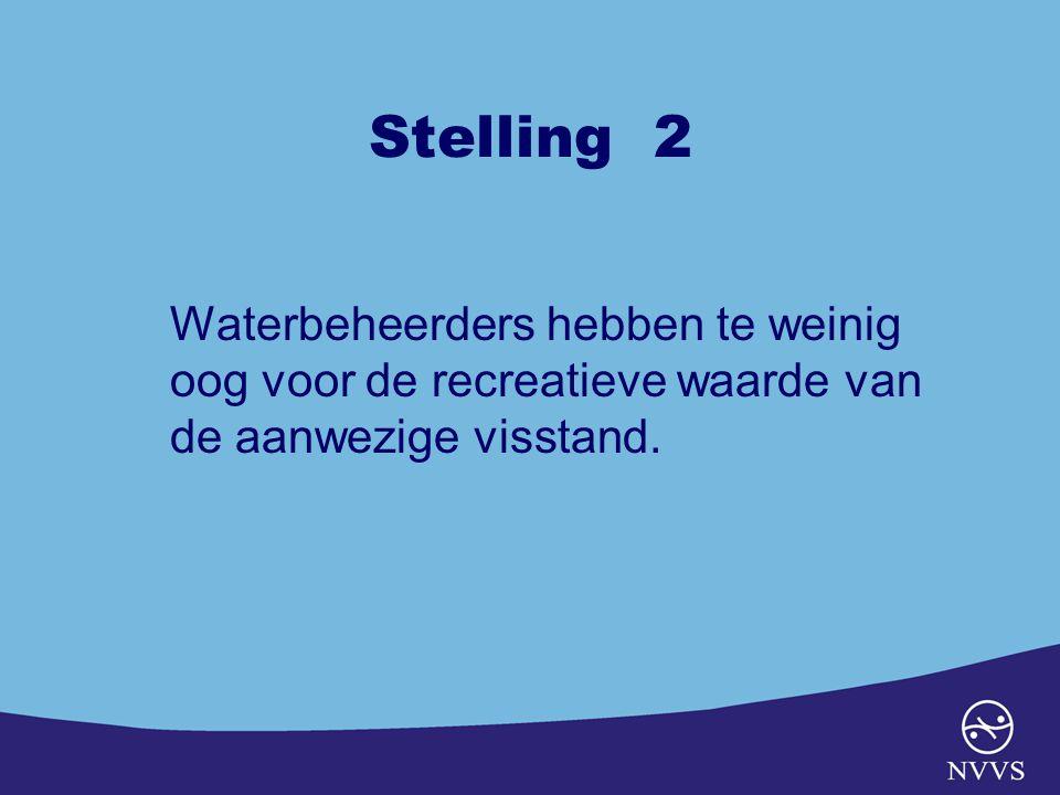 Stelling 2 Waterbeheerders hebben te weinig oog voor de recreatieve waarde van de aanwezige visstand.