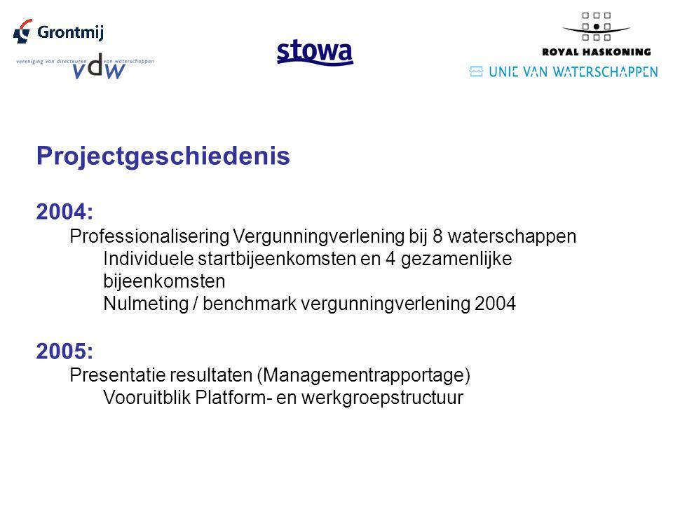Projectgeschiedenis 2004: Professionalisering Vergunningverlening bij 8 waterschappen Individuele startbijeenkomsten en 4 gezamenlijke bijeenkomsten Nulmeting / benchmark vergunningverlening 2004 2005: Presentatie resultaten (Managementrapportage) Vooruitblik Platform- en werkgroepstructuur