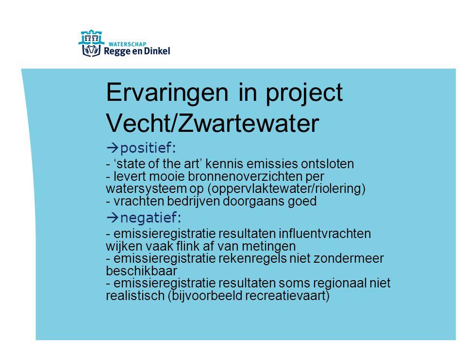 Ervaringen in project Vecht/Zwartewater  positief: - 'state of the art' kennis emissies ontsloten - levert mooie bronnenoverzichten per watersysteem