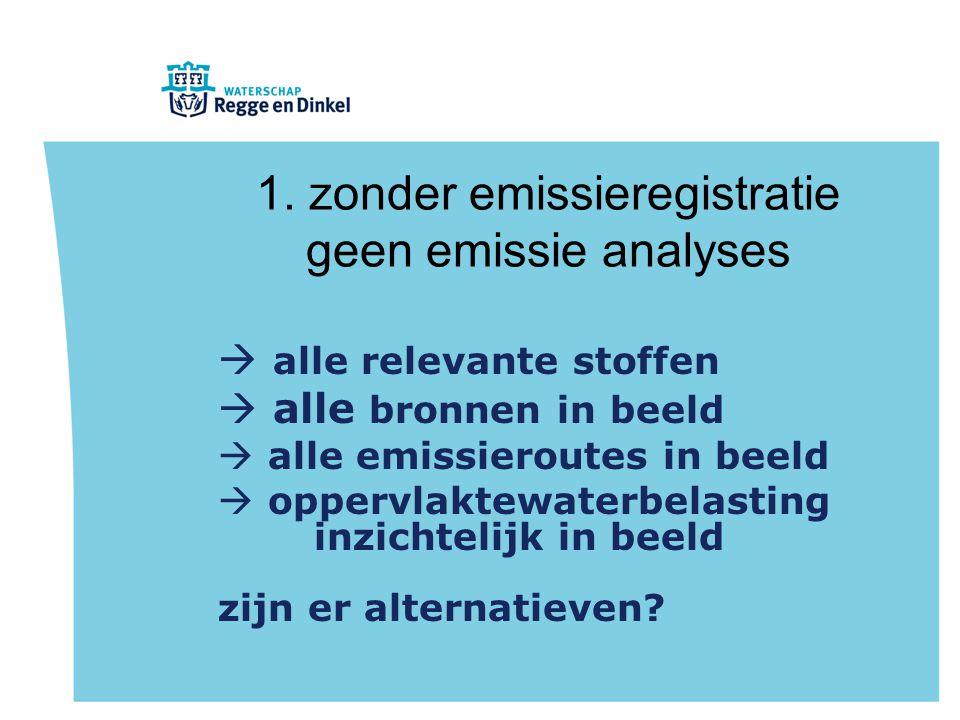 1. zonder emissieregistratie geen emissie analyses  alle relevante stoffen  alle bronnen in beeld  alle emissieroutes in beeld  oppervlaktewaterbe
