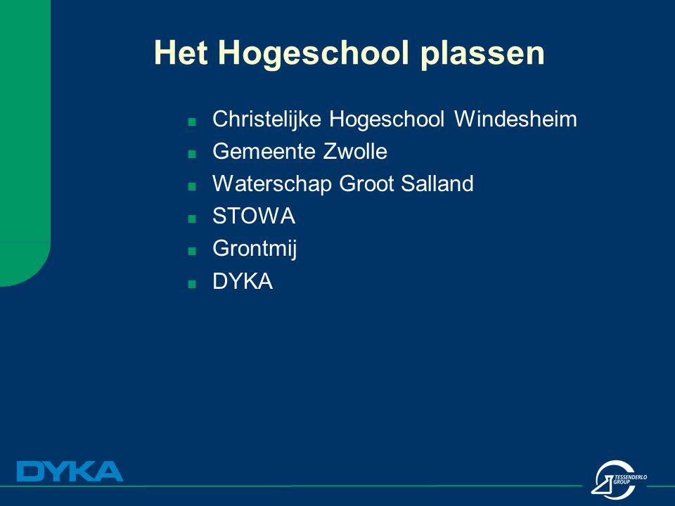 Christelijke Hogeschool Windesheim Gemeente Zwolle Waterschap Groot Salland STOWA Grontmij DYKA Het Hogeschool plassen