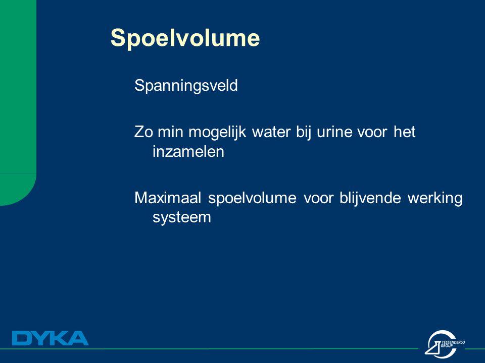 Spoelvolume Spanningsveld Zo min mogelijk water bij urine voor het inzamelen Maximaal spoelvolume voor blijvende werking systeem