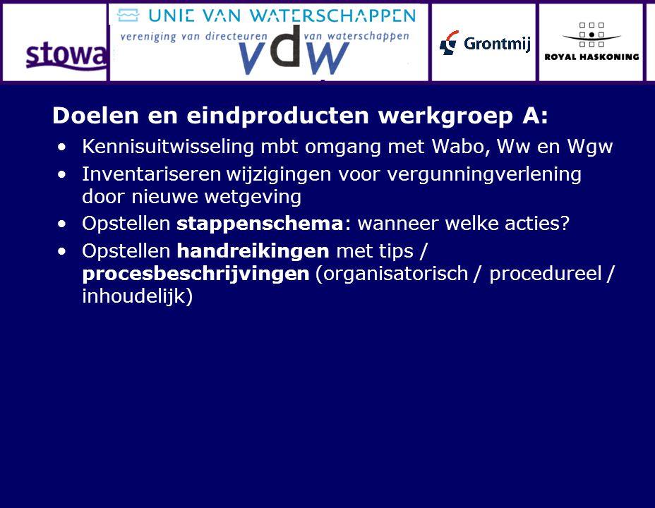 Doelen en eindproducten werkgroep A: Kennisuitwisseling mbt omgang met Wabo, Ww en Wgw Inventariseren wijzigingen voor vergunningverlening door nieuwe