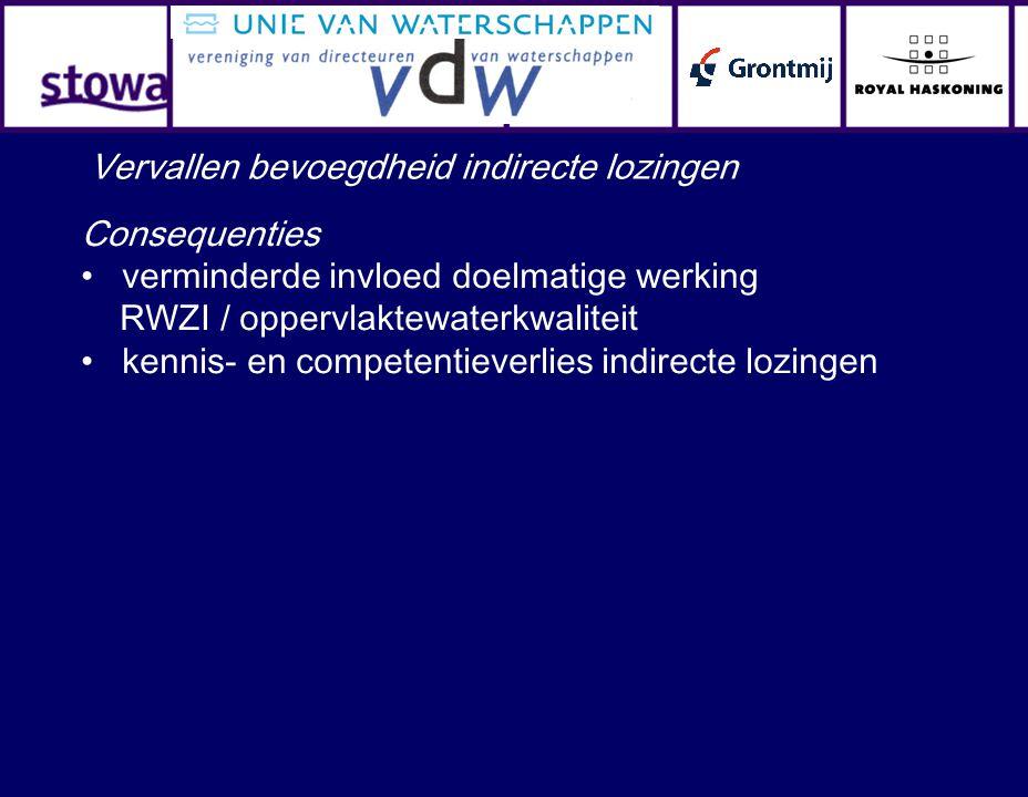 Vervallen bevoegdheid indirecte lozingen Consequenties verminderde invloed doelmatige werking RWZI / oppervlaktewaterkwaliteit kennis- en competentieverlies indirecte lozingen