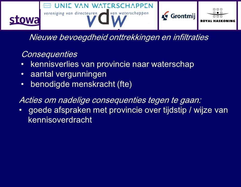 Nieuwe bevoegdheid onttrekkingen en infiltraties Consequenties kennisverlies van provincie naar waterschap aantal vergunningen benodigde menskracht (f