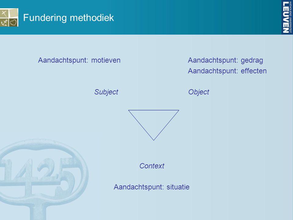 Fundering methodiek Aandachtspunt: motieven Aandachtspunt: gedrag Aandachtspunt: effecten Subject Object Context Aandachtspunt: situatie