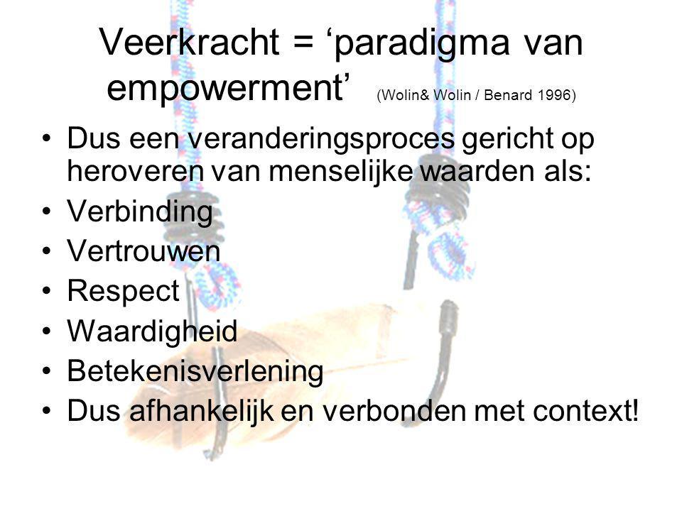 Veerkracht = 'paradigma van empowerment' (Wolin& Wolin / Benard 1996) Dus een veranderingsproces gericht op heroveren van menselijke waarden als: Verb