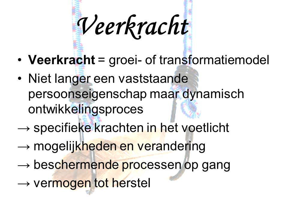 Veerkracht Veerkracht = groei- of transformatiemodel Niet langer een vaststaande persoonseigenschap maar dynamisch ontwikkelingsproces → specifieke kr