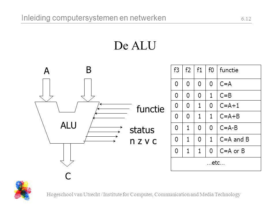 Inleiding computersystemen en netwerken Hogeschool van Utrecht / Institute for Computer, Communication and Media Technology 6.12 A B C status n z v c