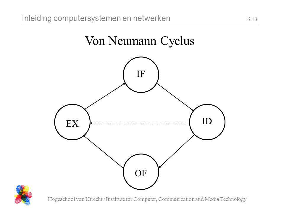 Inleiding computersystemen en netwerken Hogeschool van Utrecht / Institute for Computer, Communication and Media Technology 6.13 Von Neumann Cyclus IF