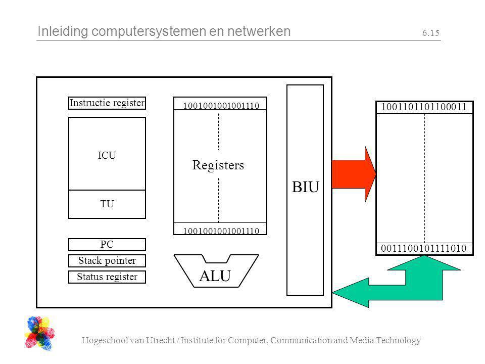 Inleiding computersystemen en netwerken Hogeschool van Utrecht / Institute for Computer, Communication and Media Technology 6.15 BIU Registers 1001001