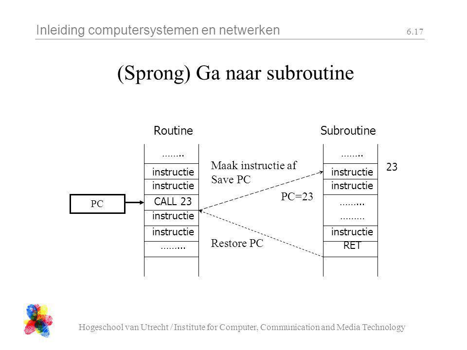 Inleiding computersystemen en netwerken Hogeschool van Utrecht / Institute for Computer, Communication and Media Technology 6.17 (Sprong) Ga naar subr