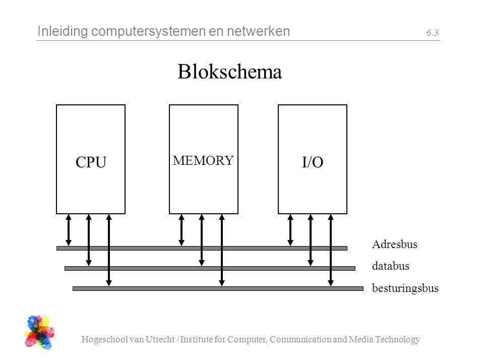Inleiding computersystemen en netwerken Hogeschool van Utrecht / Institute for Computer, Communication and Media Technology 6.3 Blokschema CPU MEMORY