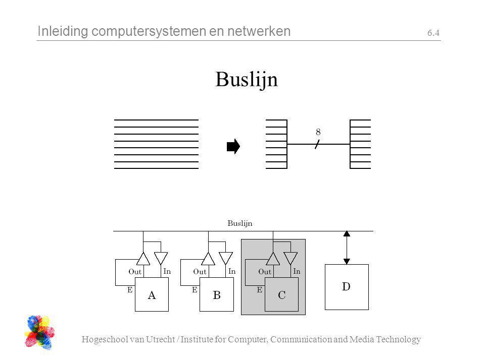Inleiding computersystemen en netwerken Hogeschool van Utrecht / Institute for Computer, Communication and Media Technology 6.4 Buslijn