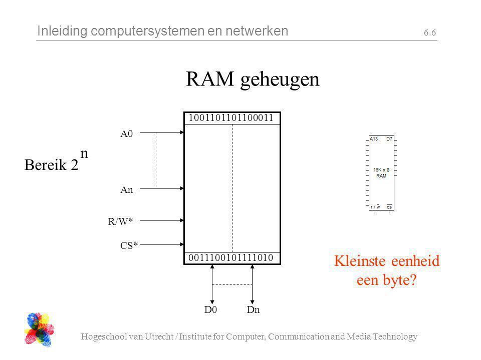 Inleiding computersystemen en netwerken Hogeschool van Utrecht / Institute for Computer, Communication and Media Technology 6.7 Soorten geheugen Alle soorten zijn Random Access Memory Statische RAM Dynamische RAM ROM PROM EPROM EEPROM flash EPROM