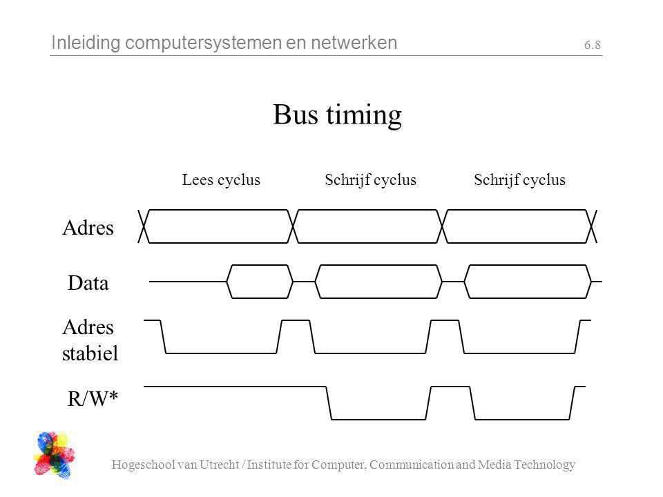 Inleiding computersystemen en netwerken Hogeschool van Utrecht / Institute for Computer, Communication and Media Technology 6.9 I/O RS0 RSn D0 Dn R/W* CS* registers I/O