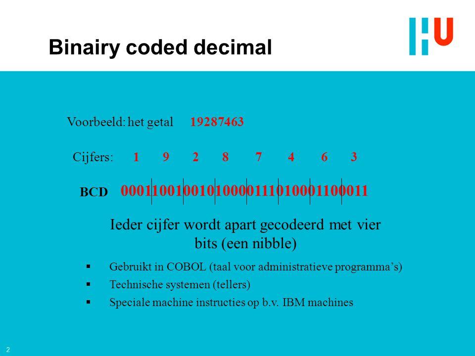 2 00011001001010000111010001100011 1 9 2 8 7 4 6 3 BCD Cijfers: Ieder cijfer wordt apart gecodeerd met vier bits (een nibble) 19287463Voorbeeld: het getal  Gebruikt in COBOL (taal voor administratieve programma's)  Technische systemen (tellers)  Speciale machine instructies op b.v.