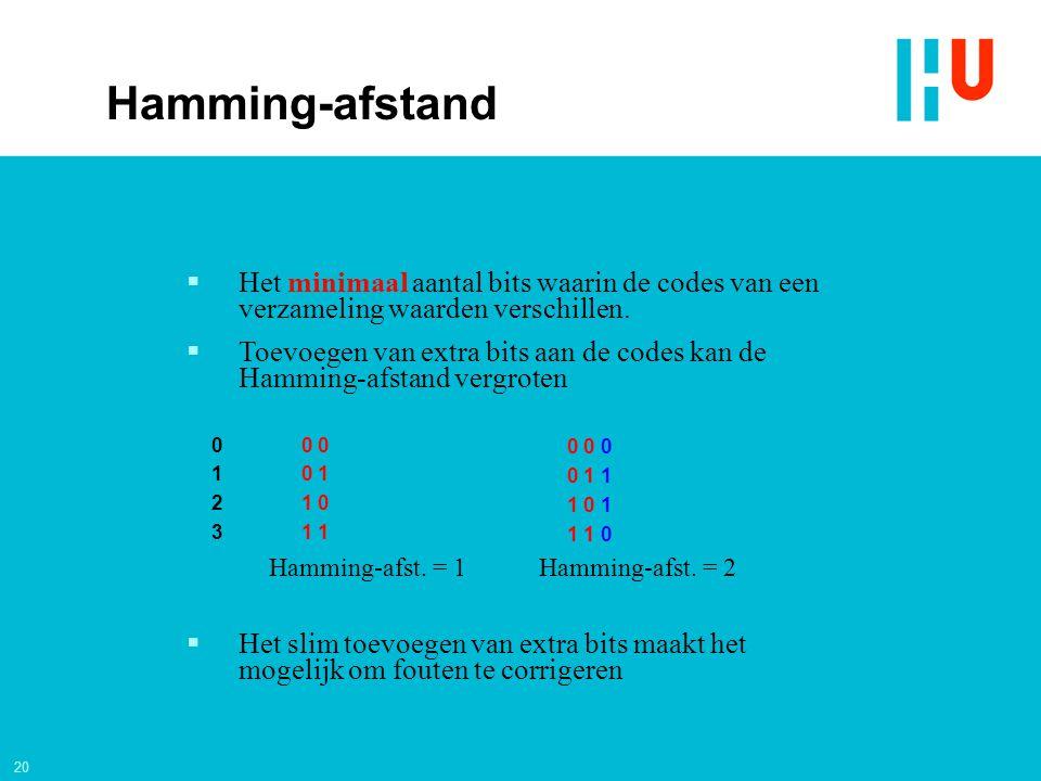 20  Het minimaal aantal bits waarin de codes van een verzameling waarden verschillen.