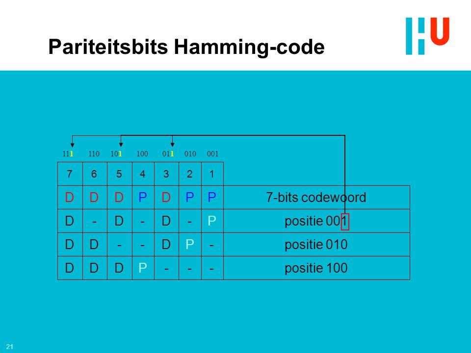 21 positie 100---PDDD positie 010-PD--DD positie 001P-D-D-D 7-bits codewoordPPDPDDD 1234567 001010011100101110111 Pariteitsbits Hamming-code