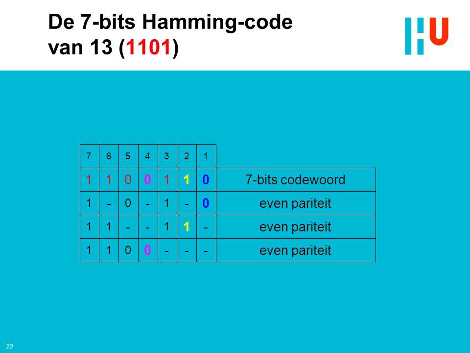 22 even pariteit---0 011 -1 1 -- 11 0- 1 - 0 - 1 7-bits codewoord0110011 1234567 De 7-bits Hamming-code van 13 (1101)