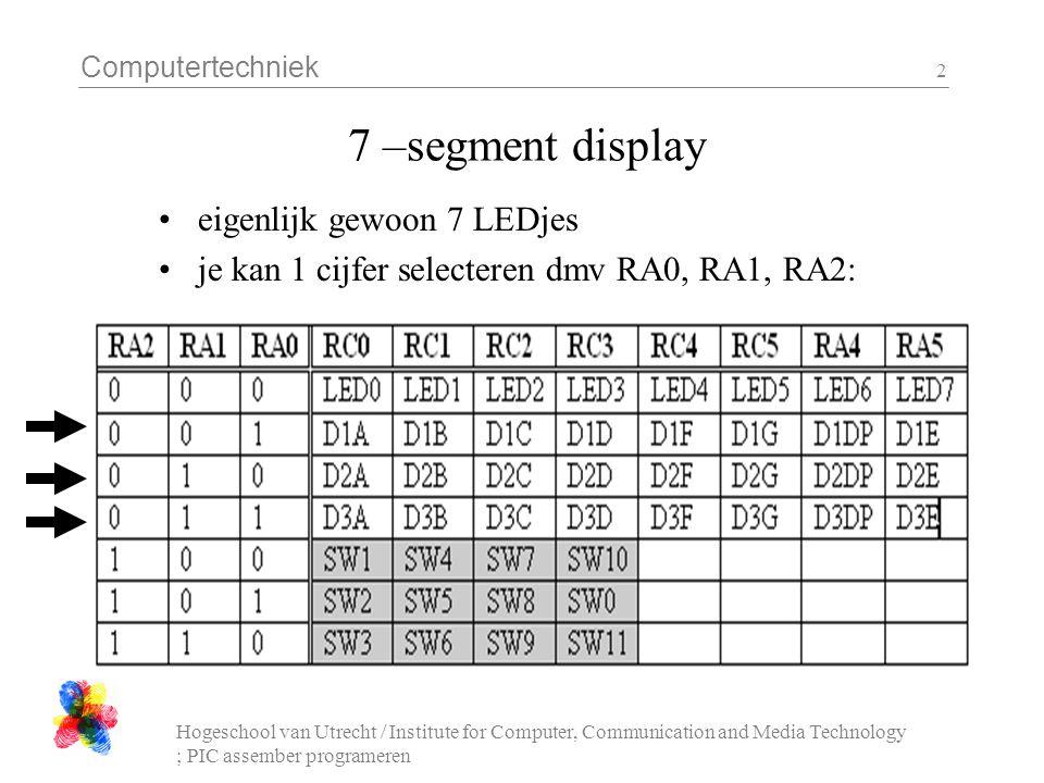 Computertechniek Hogeschool van Utrecht / Institute for Computer, Communication and Media Technology ; PIC assember programeren 2 7 –segment display eigenlijk gewoon 7 LEDjes je kan 1 cijfer selecteren dmv RA0, RA1, RA2: