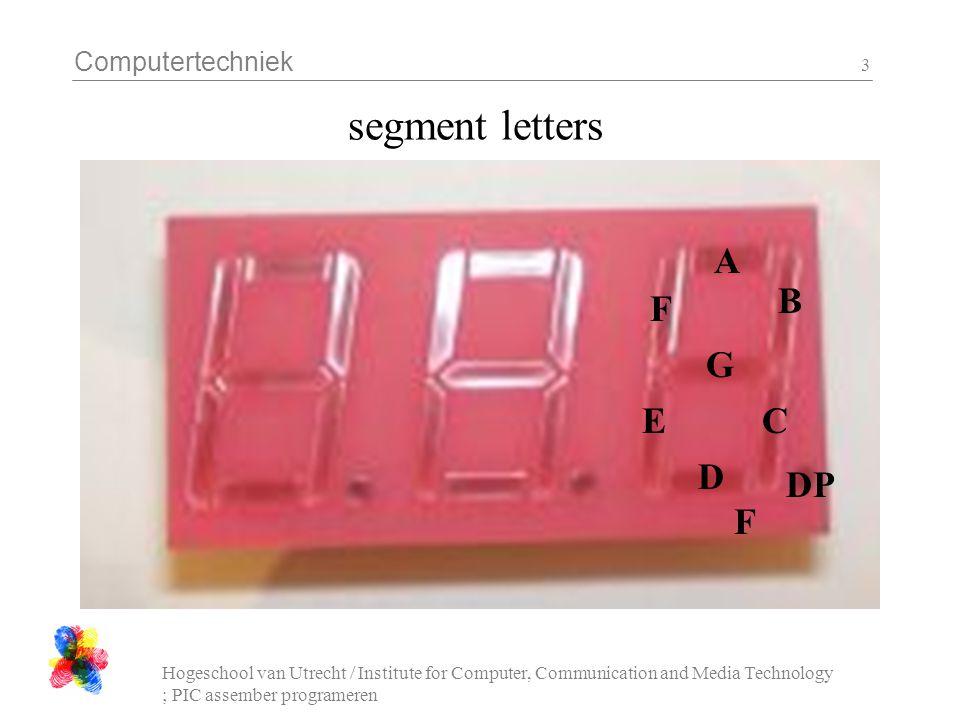 Computertechniek Hogeschool van Utrecht / Institute for Computer, Communication and Media Technology ; PIC assember programeren 3 segment letters A B C DFDF E F G DP
