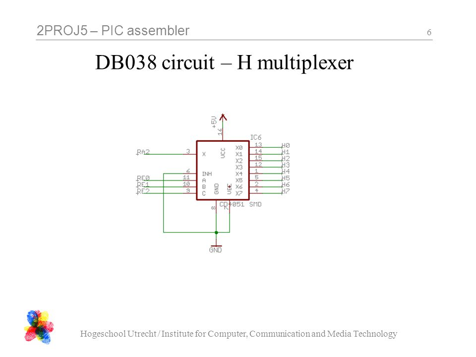 2PROJ5 – PIC assembler Hogeschool Utrecht / Institute for Computer, Communication and Media Technology 6 DB038 circuit – H multiplexer