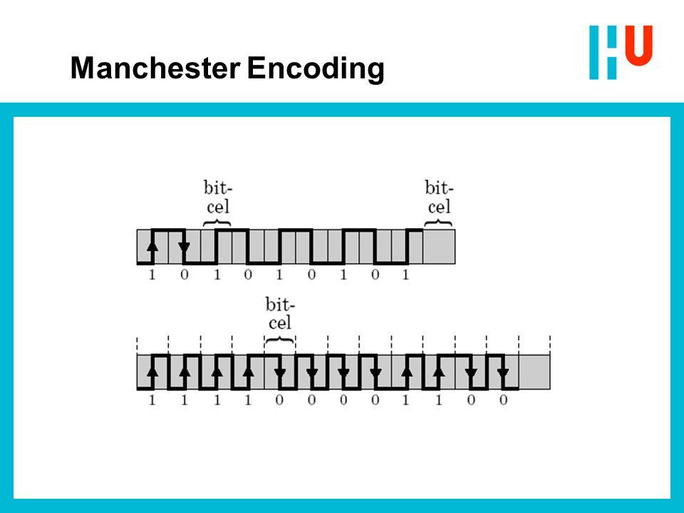 Start Frame Delimiter; DeSTination; SouRCe; Length/Type; octet = byte Ethernetpakket