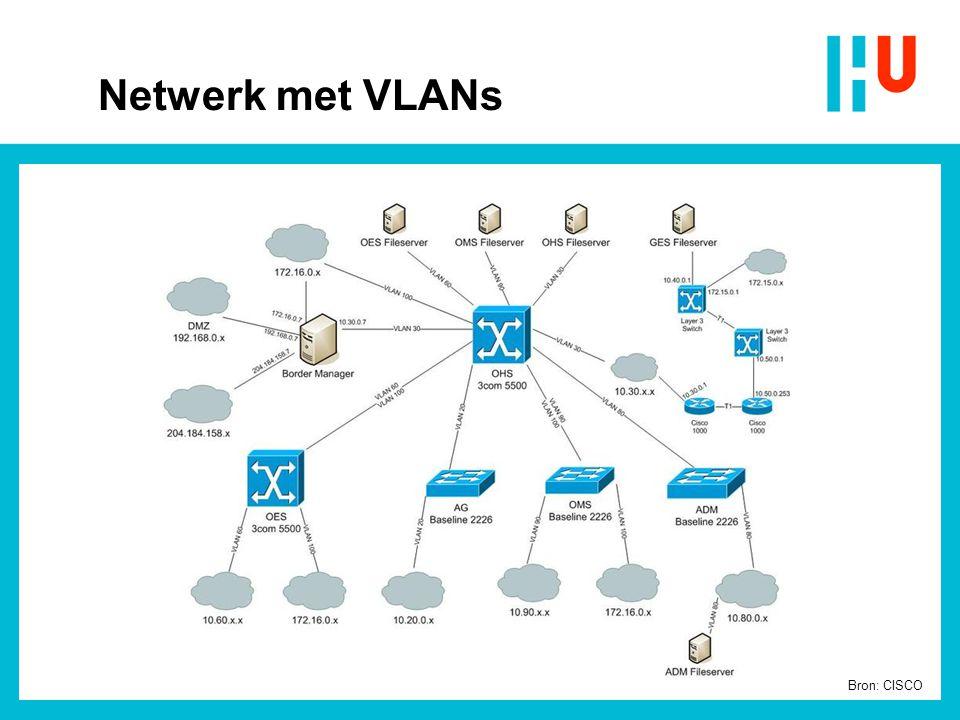 VLAN configuratie