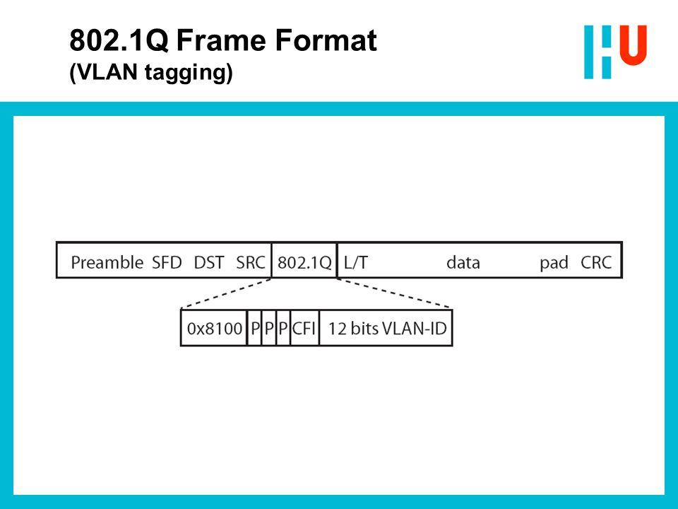 Netwerk met Layer-3 Switch