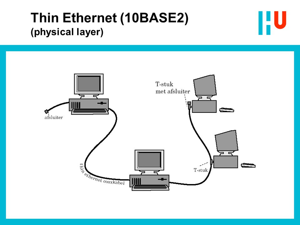 Thin Ethernet (10BASE2) (physical layer)