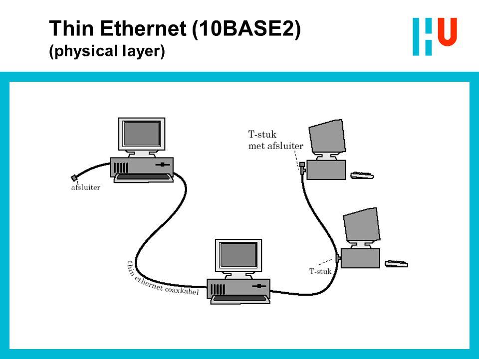 hub = naaf UTP Ethernet 10BASE-T (physical layer)