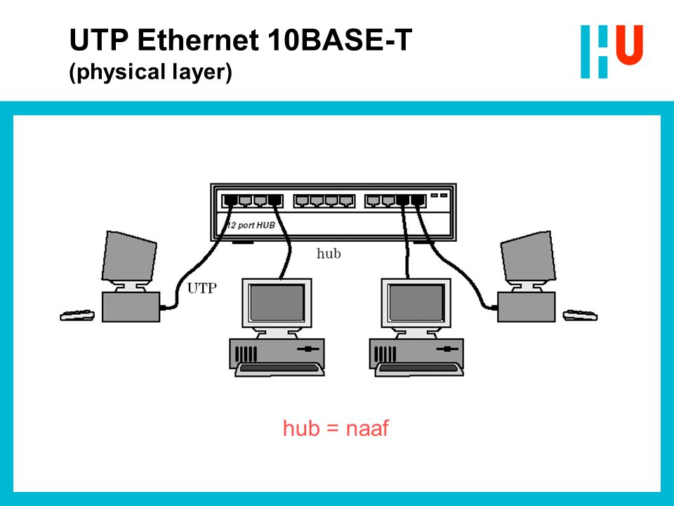 hub = naaf UTP Ethernet 10BASE-T (physical layer)