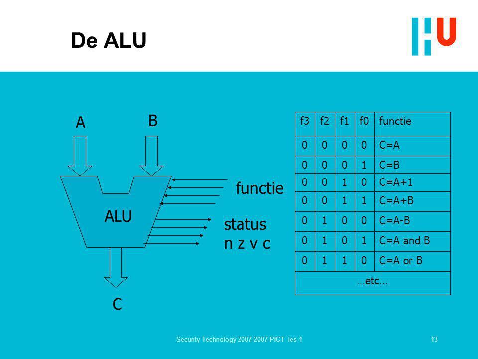 13Security Technology 2007-2007-PICT les 1 A B C status n z v c functie …etc… C=A or B0110 C=A and B1010 C=A-B0010 C=A+B1100 C=A+10100 C=B1000 C=A0000