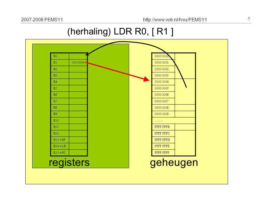 2007-2008 PEMSY1http://www.voti.nl/hvu/PEMSY1 26 (dit is code voor een LPC2106)