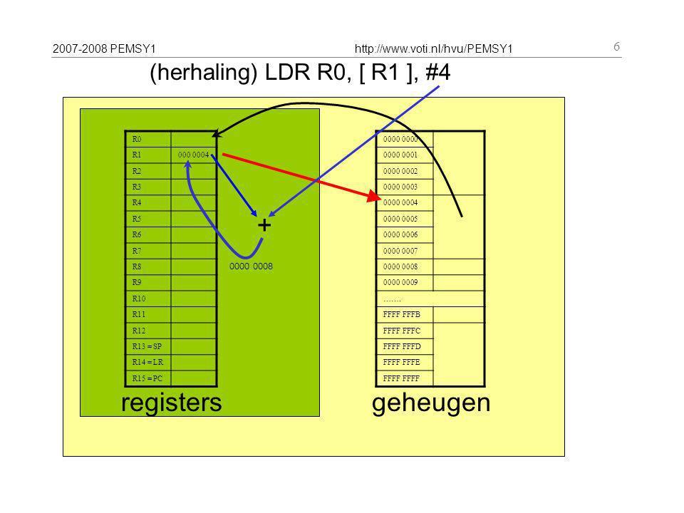 2007-2008 PEMSY1http://www.voti.nl/hvu/PEMSY1 7 (herhaling) LDRH R0, [ R1, #4 ] R0 R1000 0004 R2 R3 R4 R5 R6 R7 R8 R9 R10 R11 R12 R13 = SP R14 = LR R15 = PC registers 0000 0000 0001 0000 0002 0000 0003 0000 0004 0000 0005 0000 0006 0000 0007 0000 0008 0000 0009 …….
