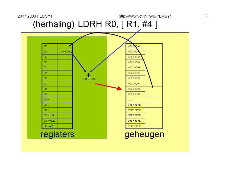 2007-2008 PEMSY1http://www.voti.nl/hvu/PEMSY1 7 (herhaling) LDRH R0, [ R1, #4 ] R0 R1000 0004 R2 R3 R4 R5 R6 R7 R8 R9 R10 R11 R12 R13 = SP R14 = LR R1
