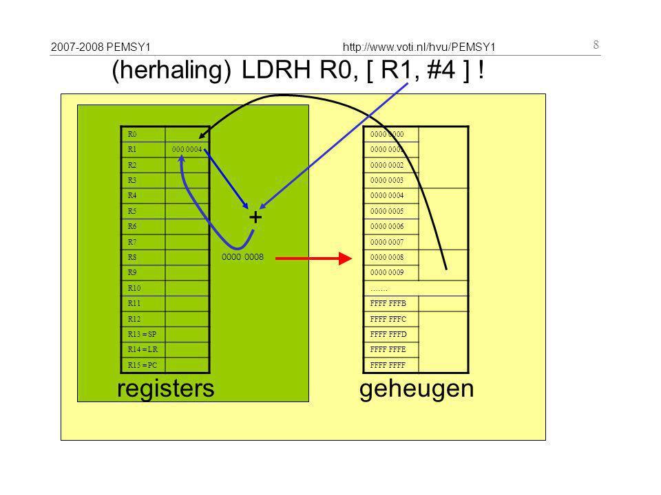 2007-2008 PEMSY1http://www.voti.nl/hvu/PEMSY1 29 Schrijf de subroutines (hou je aan de APCS!): LspBeep - R0 = duur van 1 periode in µs - R1 = aantal perioden - gebruikt LspHigh en LspLow Test deze functies door programma te schrijven dat (in een eeuwigdurende lus) het volgende doet: 1.Piep gedurende 1 seconde op 1 kHz 2.0.1 seconde stilte 3.Piep gedurende 1 seconde op 2 kHz 4.0.5 seconde stilte Ga uit van de hello.zip als startpunt, de LCD code kan je natuurlijk weglaten.